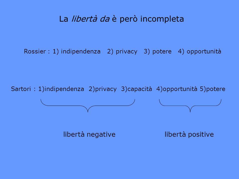 La libertà da è però incompleta Rossier : 1) indipendenza 2) privacy 3) potere 4) opportunità Sartori : 1)indipendenza 2)privacy 3)capacità 4)opportun