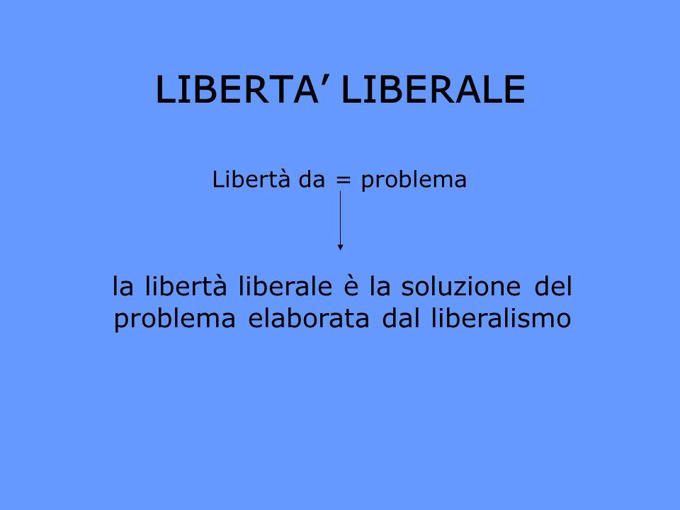 LIBERTA LIBERALE Libertà da = problema la libertà liberale è la soluzione del problema elaborata dal liberalismo