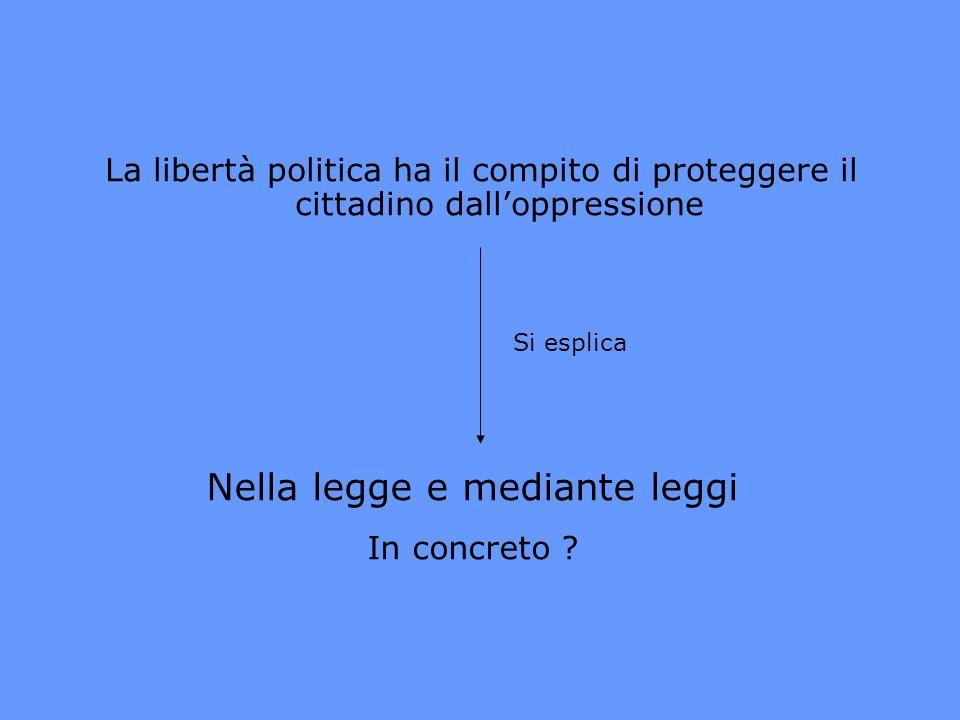 La libertà politica ha il compito di proteggere il cittadino dalloppressione Nella legge e mediante leggi In concreto ? Si esplica