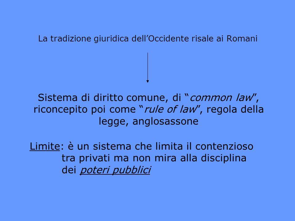 La tradizione giuridica dellOccidente risale ai Romani Sistema di diritto comune, di common law, riconcepito poi come rule of law, regola della legge,