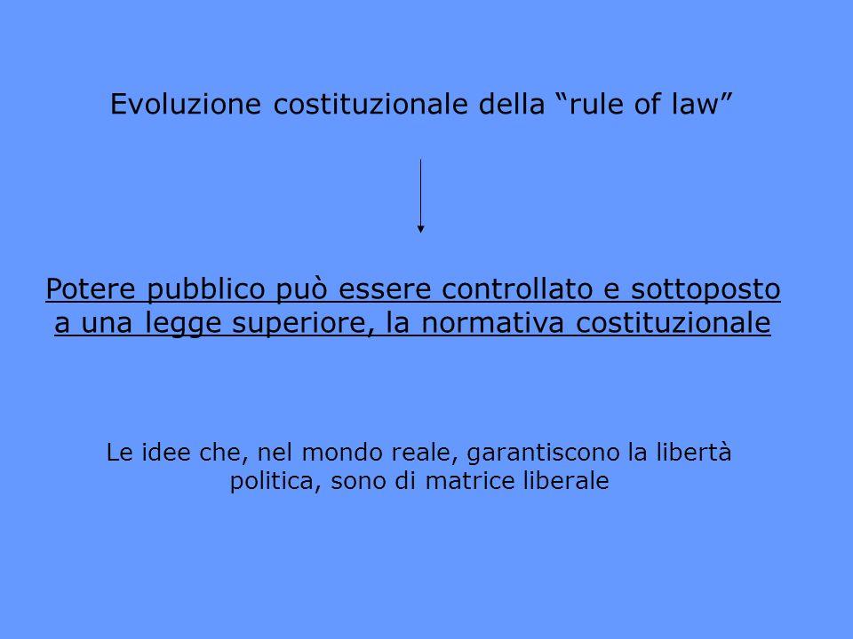 Evoluzione costituzionale della rule of law Potere pubblico può essere controllato e sottoposto a una legge superiore, la normativa costituzionale Le