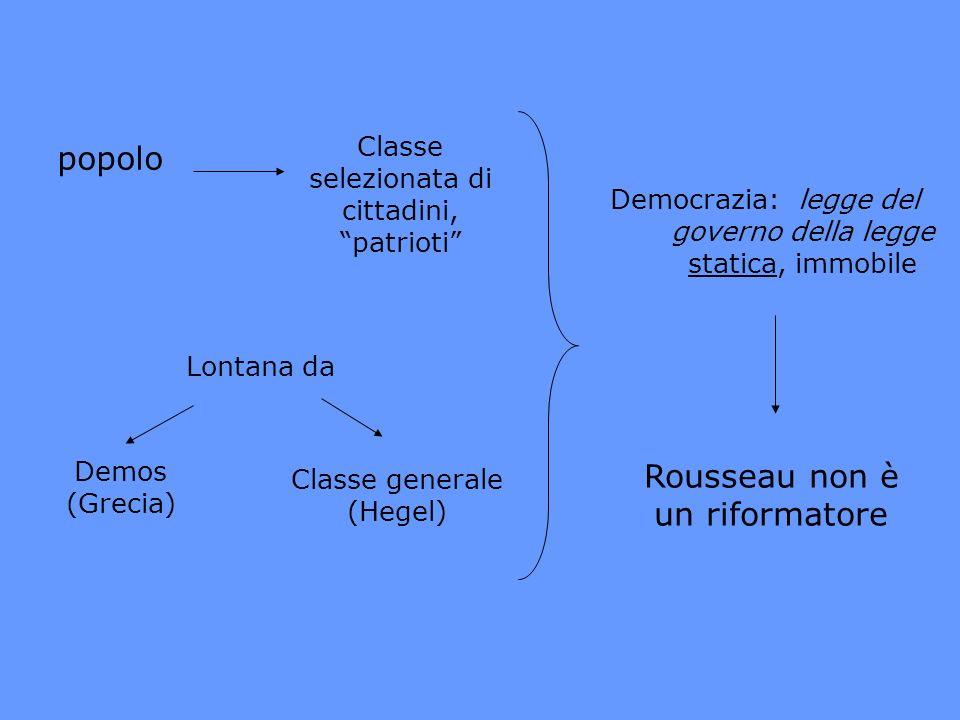 popolo Classe selezionata di cittadini, patrioti Lontana da Demos (Grecia) Classe generale (Hegel) Democrazia: legge del governo della legge statica,