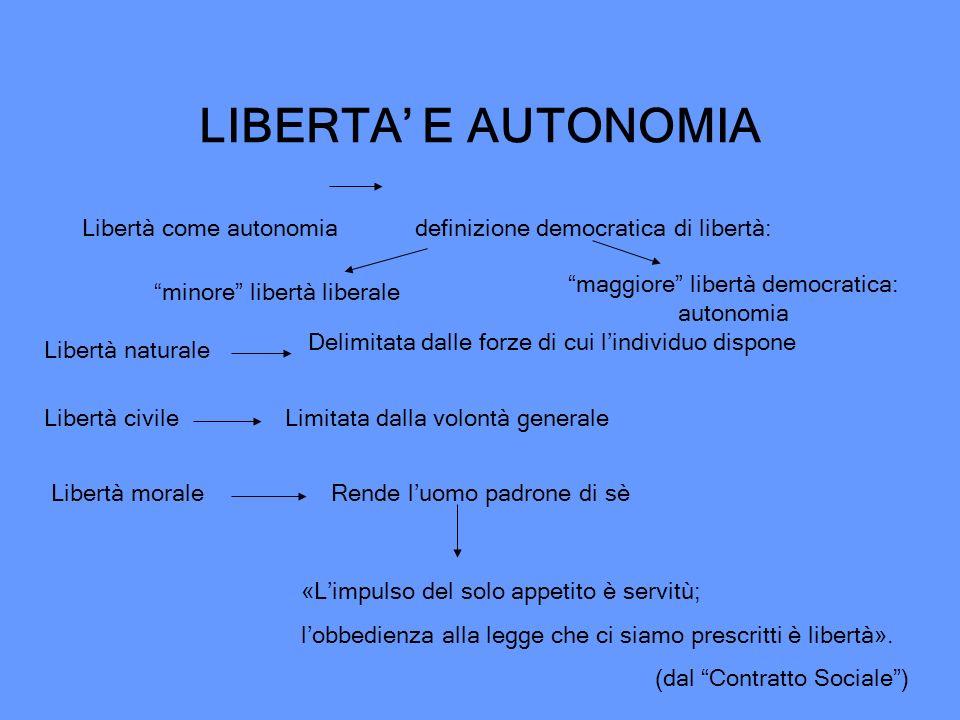 LIBERTA E AUTONOMIA Libertà come autonomia definizione democratica di libertà: minore libertà liberale maggiore libertà democratica: autonomia Libertà