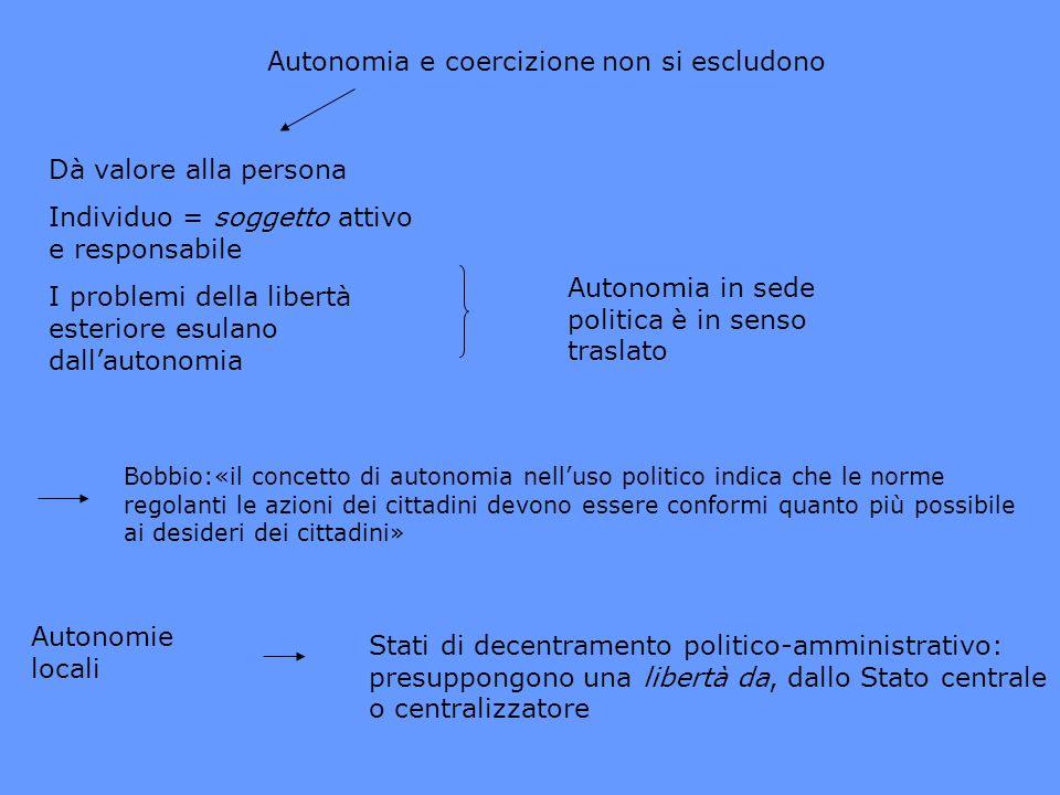 Autonomia e coercizione non si escludono Dà valore alla persona Individuo = soggetto attivo e responsabile I problemi della libertà esteriore esulano