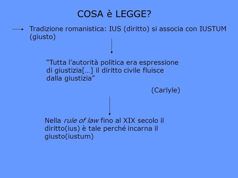 COSA è LEGGE? Tradizione romanistica: IUS (diritto) si associa con IUSTUM (giusto) Tutta lautorità politica era espressione di giustizia[…] il diritto