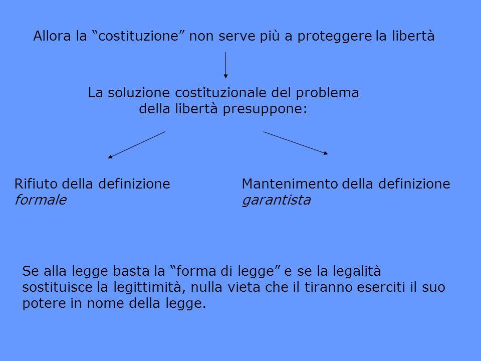 Allora la costituzione non serve più a proteggere la libertà La soluzione costituzionale del problema della libertà presuppone: Rifiuto della definizi