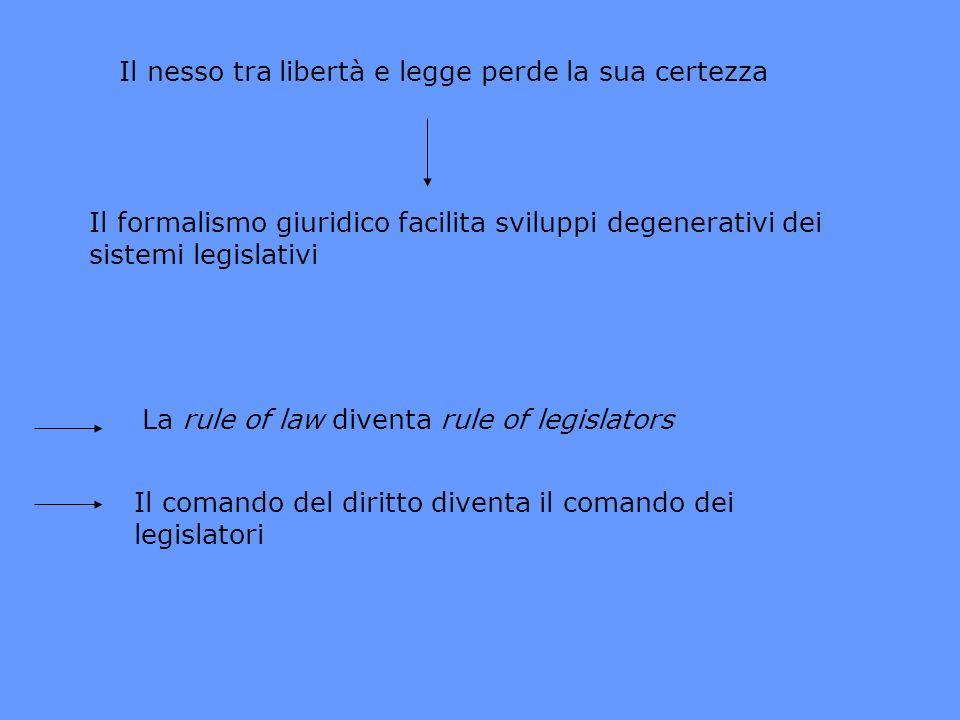 Il nesso tra libertà e legge perde la sua certezza Il formalismo giuridico facilita sviluppi degenerativi dei sistemi legislativi La rule of law diven