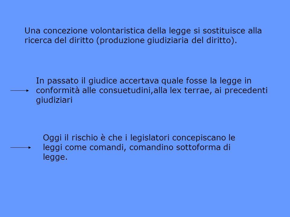 Una concezione volontaristica della legge si sostituisce alla ricerca del diritto (produzione giudiziaria del diritto). In passato il giudice accertav