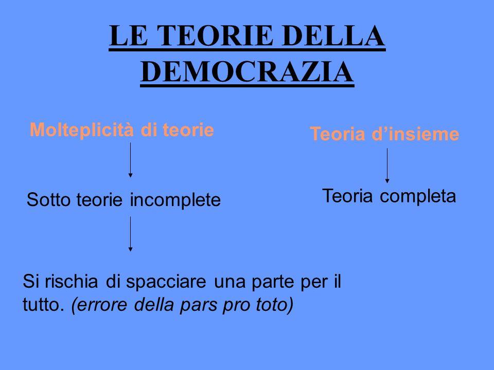 LE TEORIE DELLA DEMOCRAZIA Molteplicità di teorie Sotto teorie incomplete Si rischia di spacciare una parte per il tutto. (errore della pars pro toto)