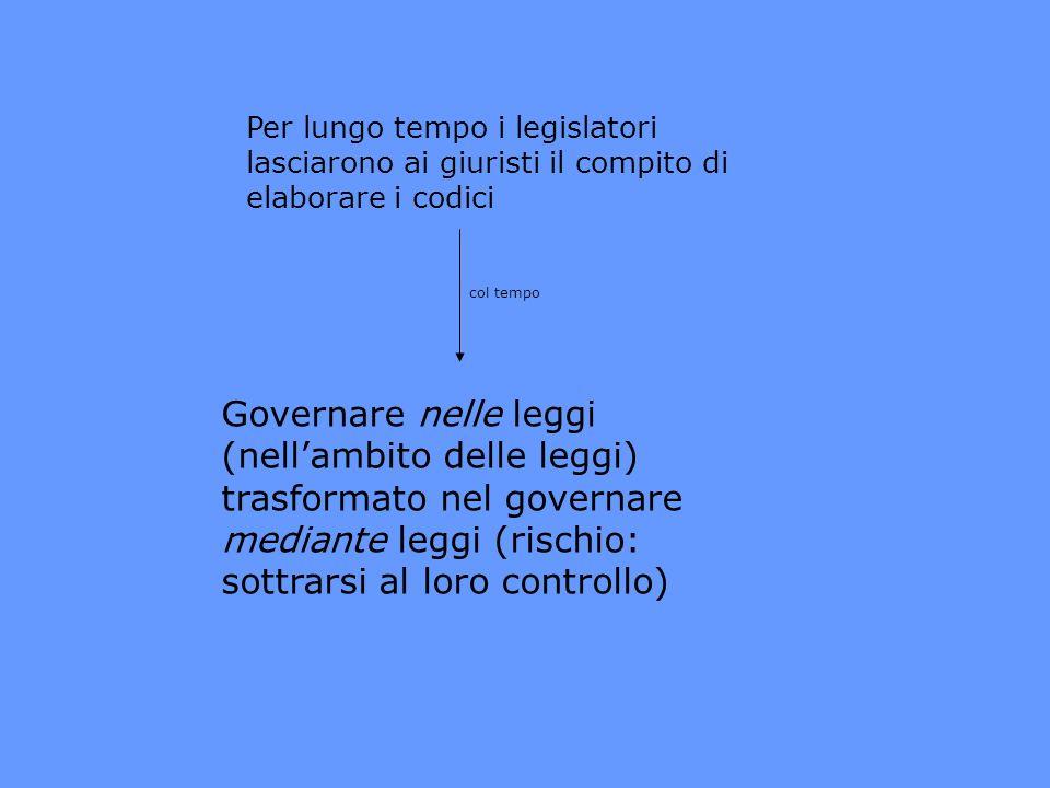 Per lungo tempo i legislatori lasciarono ai giuristi il compito di elaborare i codici Governare nelle leggi (nellambito delle leggi) trasformato nel g