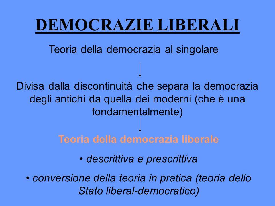 DEMOCRAZIE LIBERALI Teoria della democrazia al singolare Divisa dalla discontinuità che separa la democrazia degli antichi da quella dei moderni (che
