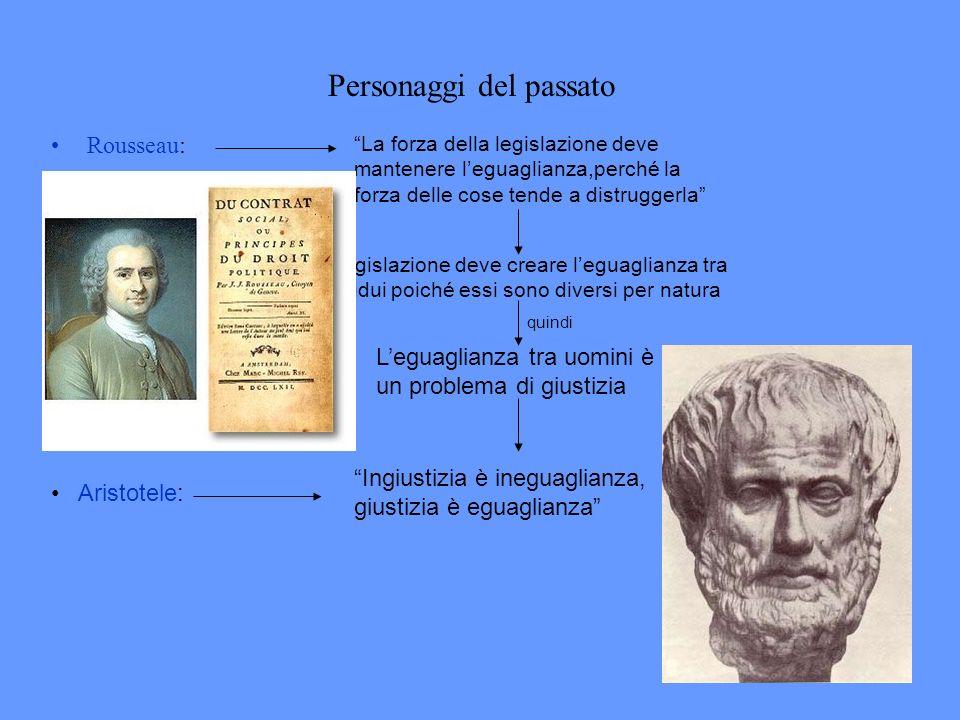 Personaggi del passato Rousseau: La forza della legislazione deve mantenere leguaglianza,perché la forza delle cose tende a distruggerla Aristotele: I