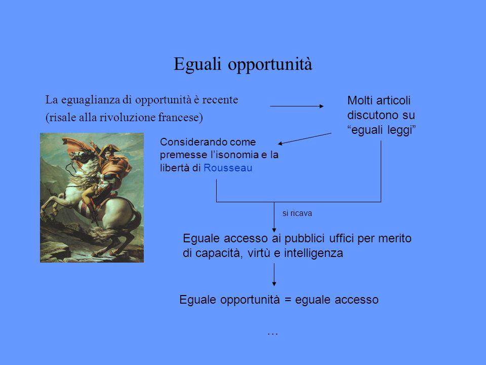 Eguali opportunità La eguaglianza di opportunità è recente (risale alla rivoluzione francese) Molti articoli discutono su eguali leggi Considerando co
