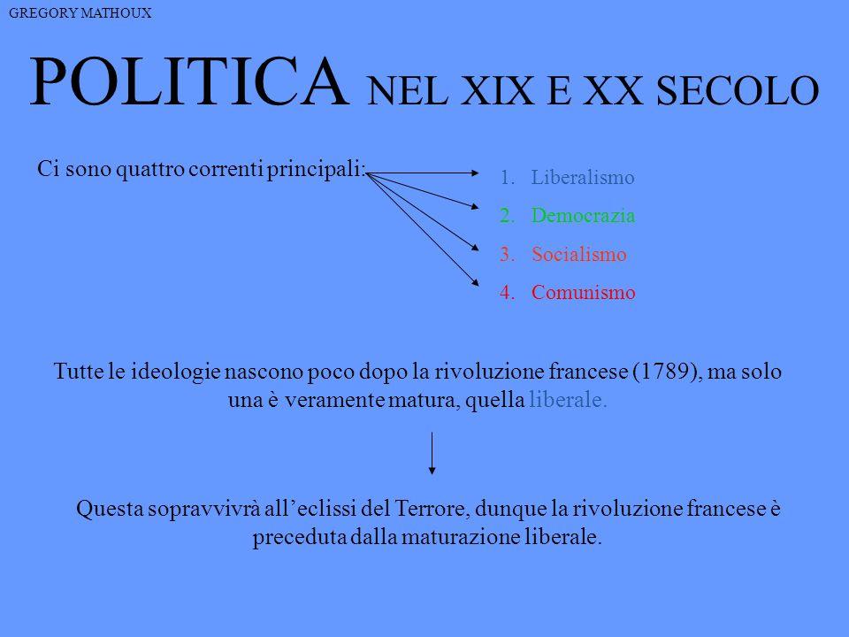 POLITICA NEL XIX E XX SECOLO Ci sono quattro correnti principali: Tutte le ideologie nascono poco dopo la rivoluzione francese (1789), ma solo una è v