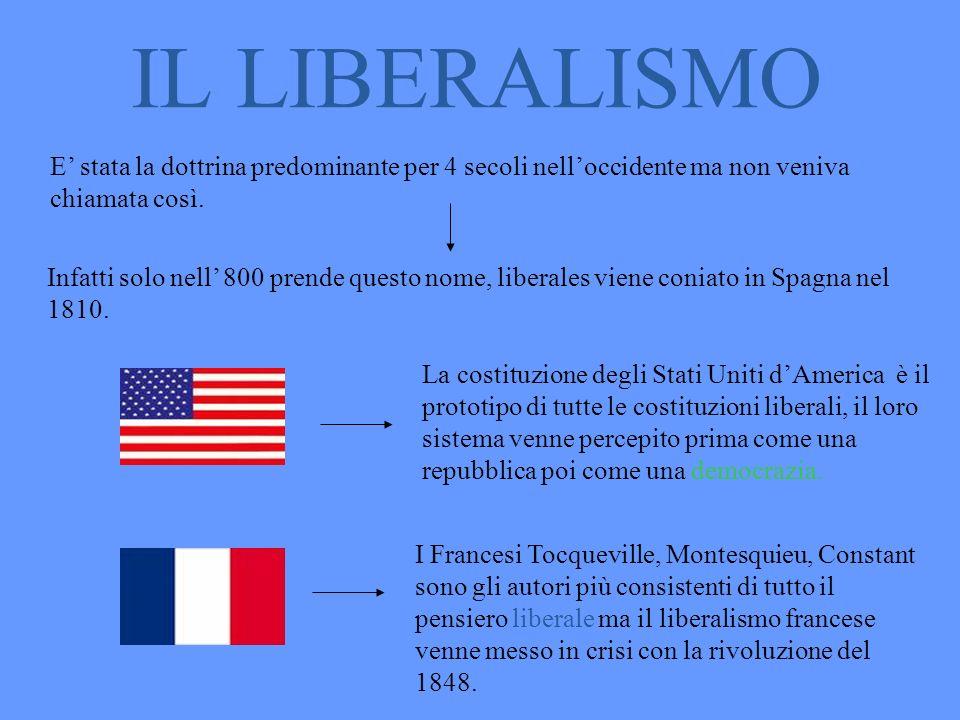IL LIBERALISMO La costituzione degli Stati Uniti dAmerica è il prototipo di tutte le costituzioni liberali, il loro sistema venne percepito prima come