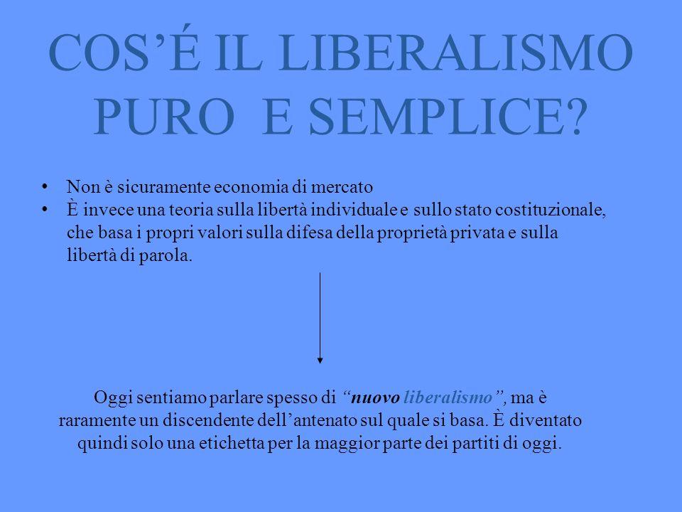 COSÉ IL LIBERALISMO PURO E SEMPLICE? Non è sicuramente economia di mercato È invece una teoria sulla libertà individuale e sullo stato costituzionale,