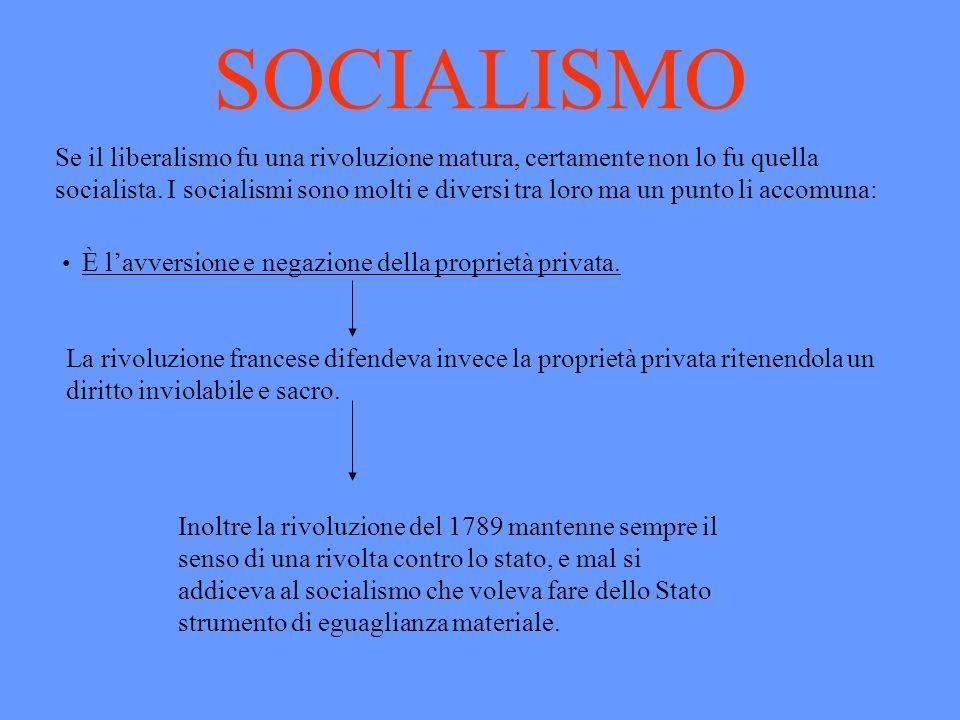 SOCIALISMO È lavversione e negazione della proprietà privata. La rivoluzione francese difendeva invece la proprietà privata ritenendola un diritto inv