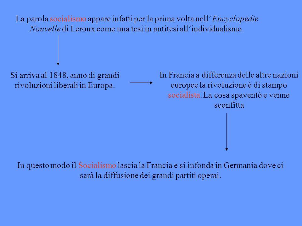 La parola socialismo appare infatti per la prima volta nell Encyclopédie Nouvelle di Leroux come una tesi in antitesi allindividualismo. Si arriva al
