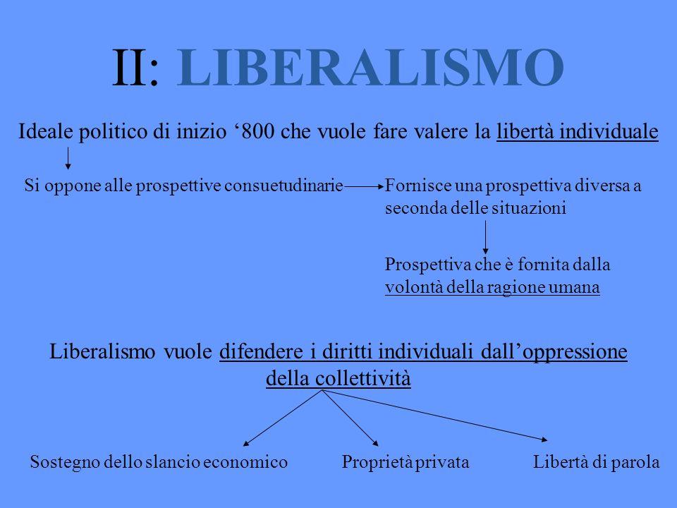 II: LIBERALISMO Ideale politico di inizio 800 che vuole fare valere la libertà individuale Si oppone alle prospettive consuetudinarieFornisce una pros