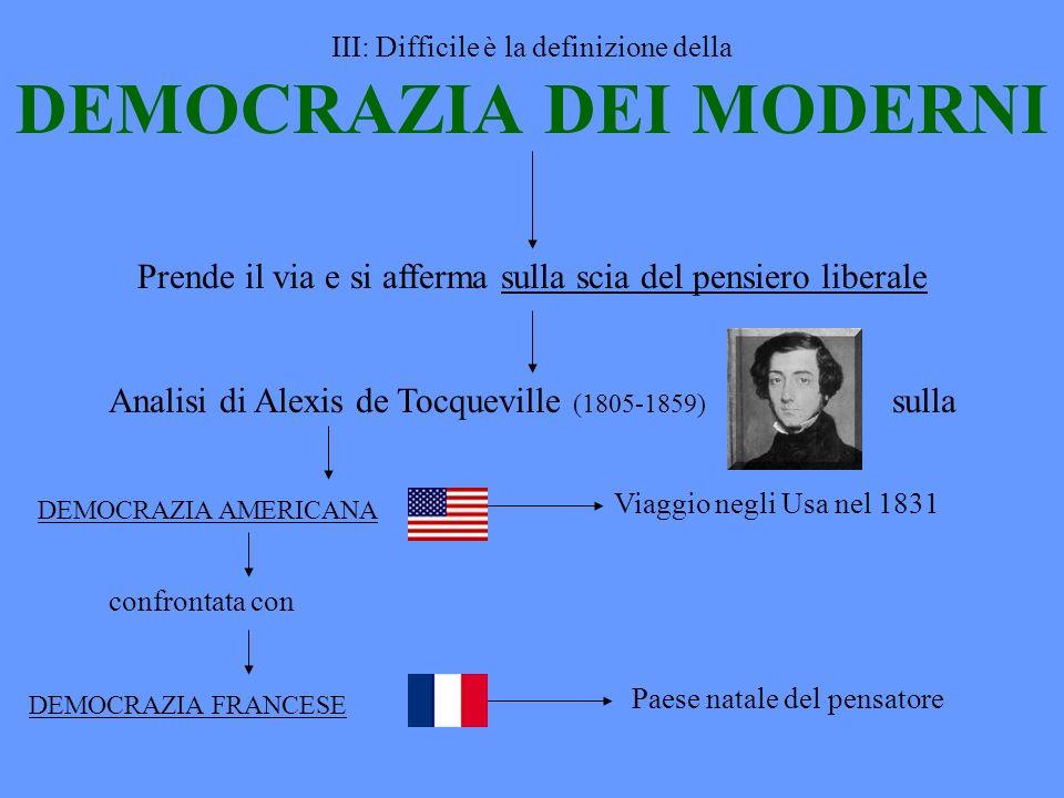 III: Difficile è la definizione della DEMOCRAZIA DEI MODERNI Prende il via e si afferma sulla scia del pensiero liberale Analisi di Alexis de Tocquevi