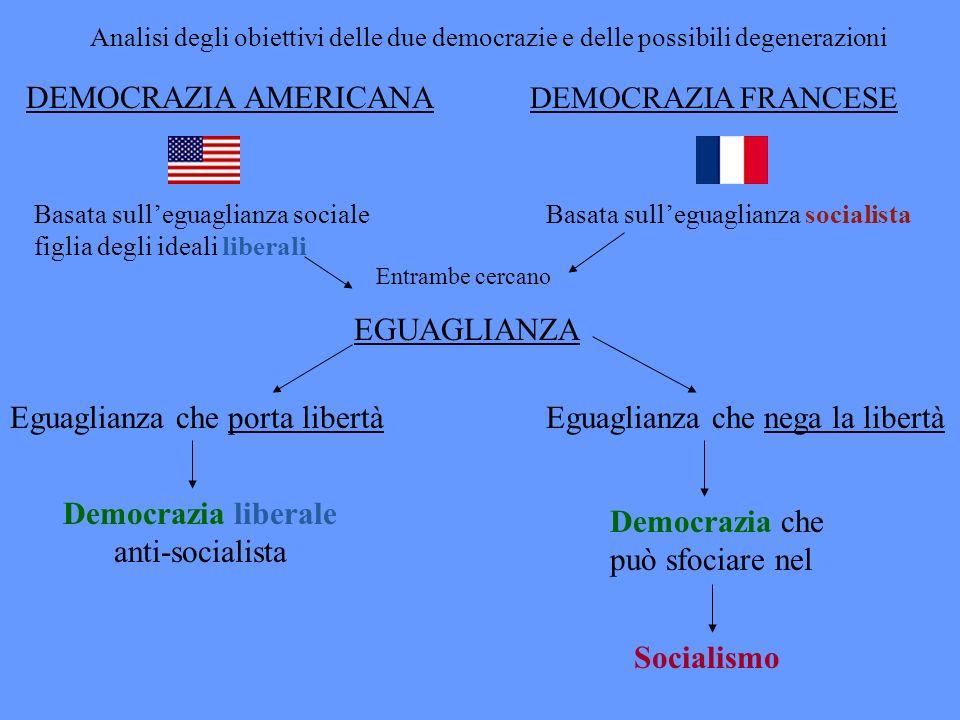 Analisi degli obiettivi delle due democrazie e delle possibili degenerazioni DEMOCRAZIA AMERICANA DEMOCRAZIA FRANCESE Basata sulleguaglianza sociale f