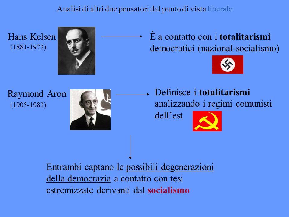 Analisi di altri due pensatori dal punto di vista liberale Hans KelsenÈ a contatto con i totalitarismi democratici (nazional-socialismo) Raymond Aron