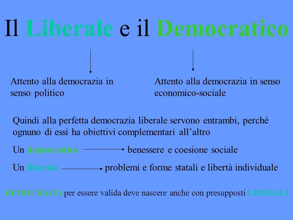 Il Liberale e il Democratico Attento alla democrazia in senso politico Attento alla democrazia in senso economico-sociale Quindi alla perfetta democra