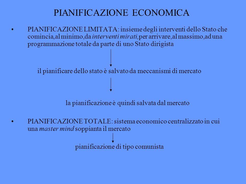 PIANIFICAZIONE ECONOMICA PIANIFICAZIONE LIMITATA: insieme degli interventi dello Stato che comincia,al minimo,da interventi mirati,per arrivare,al mas