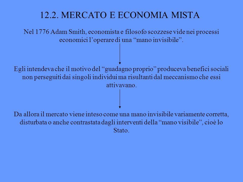 12.2. MERCATO E ECONOMIA MISTA Nel 1776 Adam Smith, economista e filosofo scozzese vide nei processi economici loperare di una mano invisibile. Egli i