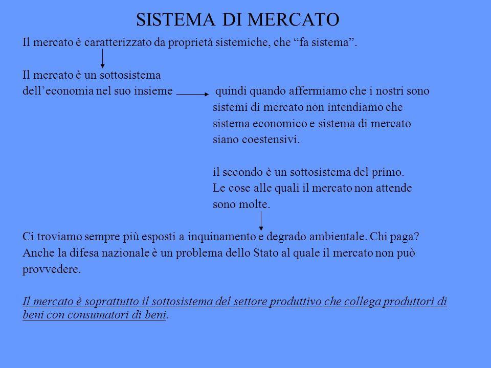 SISTEMA DI MERCATO Il mercato è caratterizzato da proprietà sistemiche, che fa sistema. Il mercato è un sottosistema delleconomia nel suo insieme quin