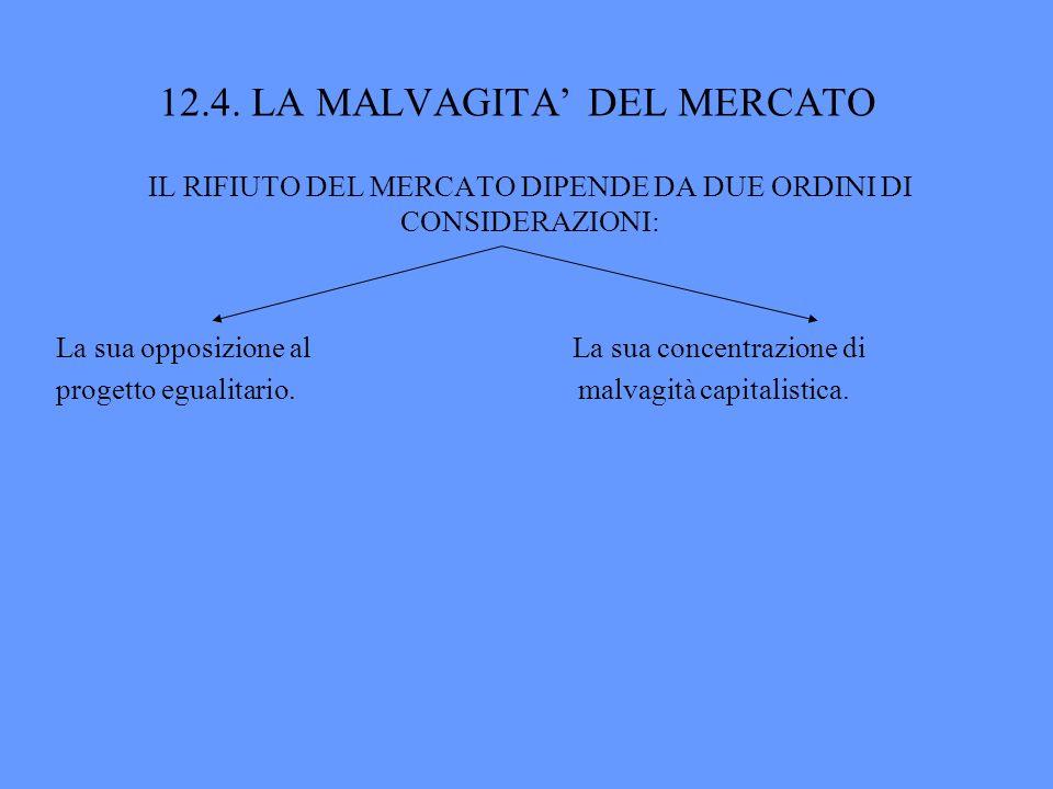 12.4. LA MALVAGITA DEL MERCATO IL RIFIUTO DEL MERCATO DIPENDE DA DUE ORDINI DI CONSIDERAZIONI: La sua opposizione al La sua concentrazione di progetto