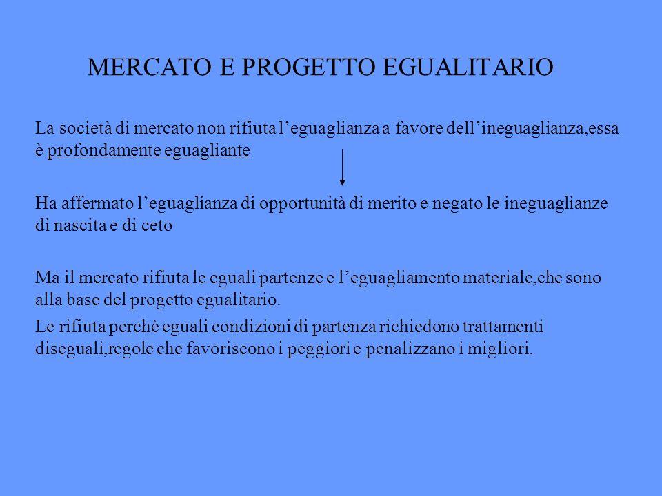 MERCATO E PROGETTO EGUALITARIO La società di mercato non rifiuta leguaglianza a favore dellineguaglianza,essa è profondamente eguagliante Ha affermato
