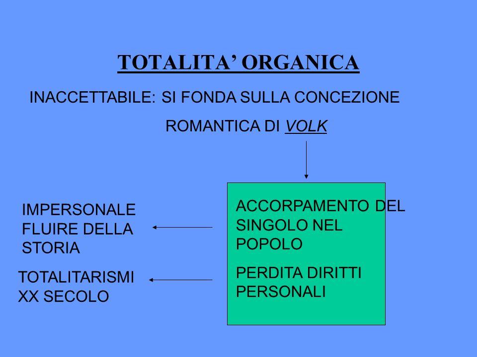 TOTALITA ORGANICA INACCETTABILE: SI FONDA SULLA CONCEZIONE ROMANTICA DI VOLK TOTALITARISMI XX SECOLO IMPERSONALE FLUIRE DELLA STORIA ACCORPAMENTO DEL