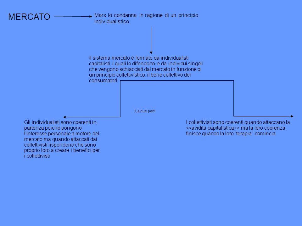 MERCATO Il sistema mercato è formato da individualisti capitalisti, i quali lo difendono, e da individui singoli che vengono schiacciati dal mercato i