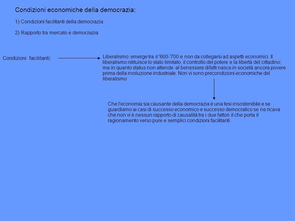 Condizioni economiche della democrazia: 1) Condizioni facilitanti della democrazia 2) Rapporto tra mercato e democrazia Condizioni facilitanti: Libera