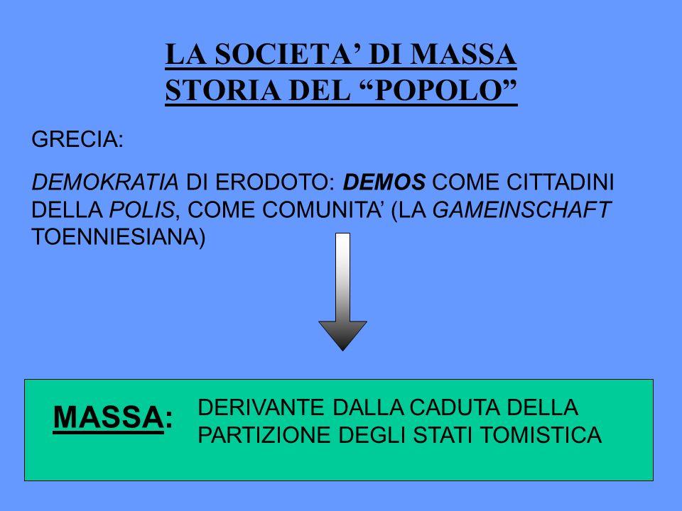LA SOCIETA DI MASSA STORIA DEL POPOLO GRECIA: DEMOKRATIA DI ERODOTO: DEMOS COME CITTADINI DELLA POLIS, COME COMUNITA (LA GAMEINSCHAFT TOENNIESIANA) MA