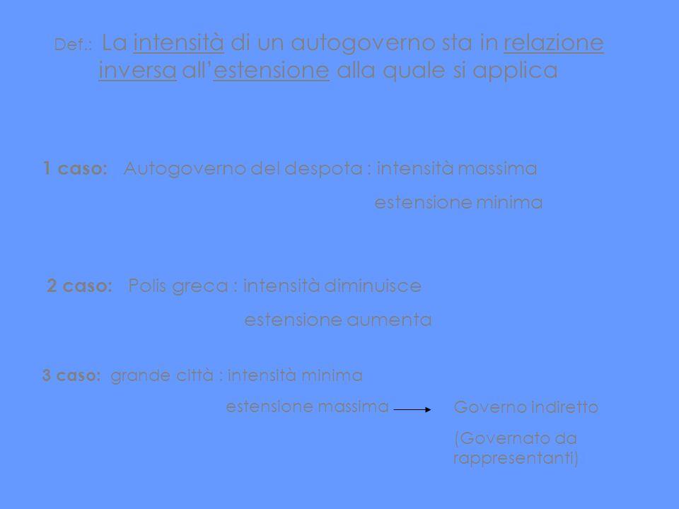 Def.: La intensità di un autogoverno sta in relazione inversa allestensione alla quale si applica 1 caso: Autogoverno del despota : intensità massima