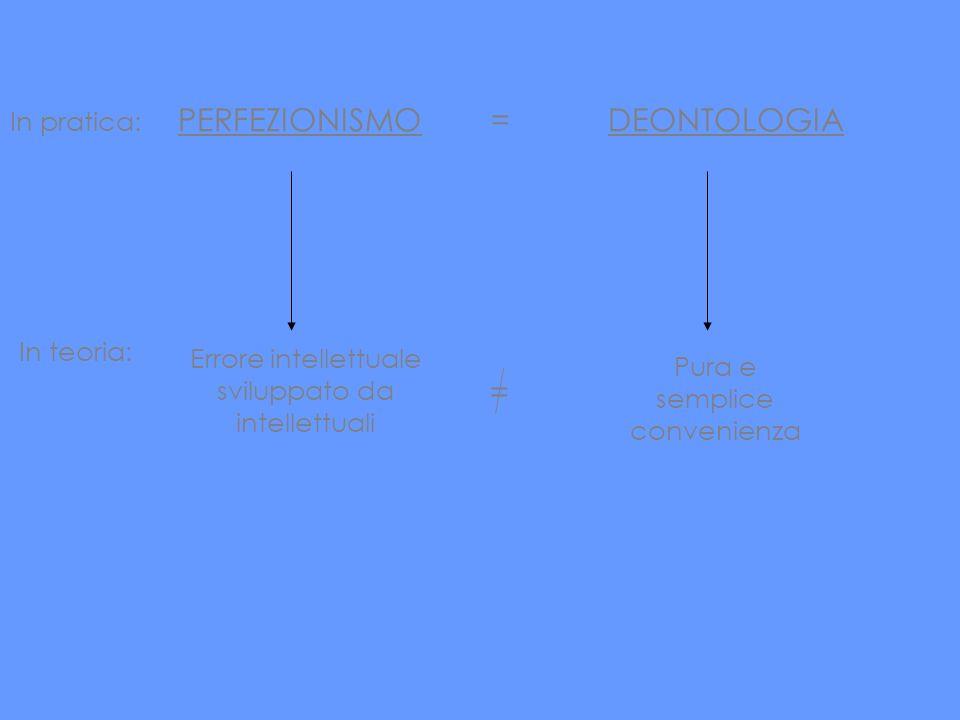In pratica: PERFEZIONISMO = DEONTOLOGIA Errore intellettuale sviluppato da intellettuali In teoria: Pura e semplice convenienza =