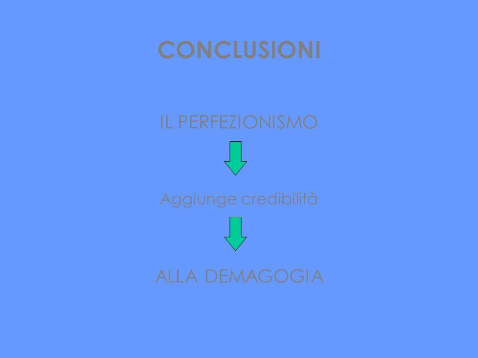 CONCLUSIONI IL PERFEZIONISMO Aggiunge credibilità ALLA DEMAGOGIA