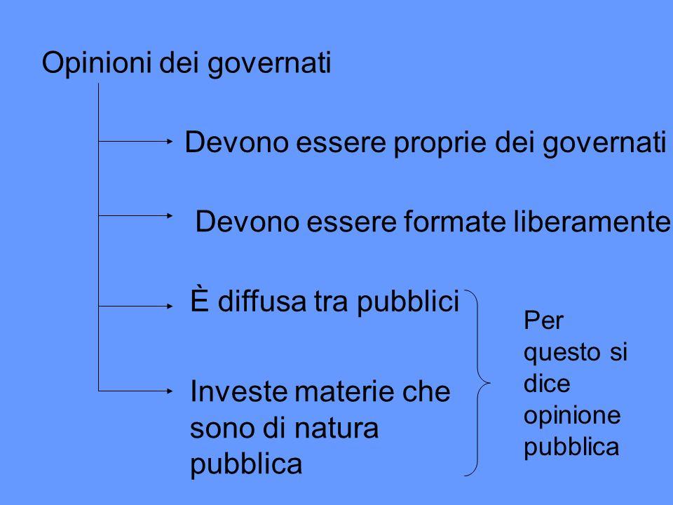 Opinioni dei governati Devono essere proprie dei governati Devono essere formate liberamente È diffusa tra pubblici Investe materie che sono di natura