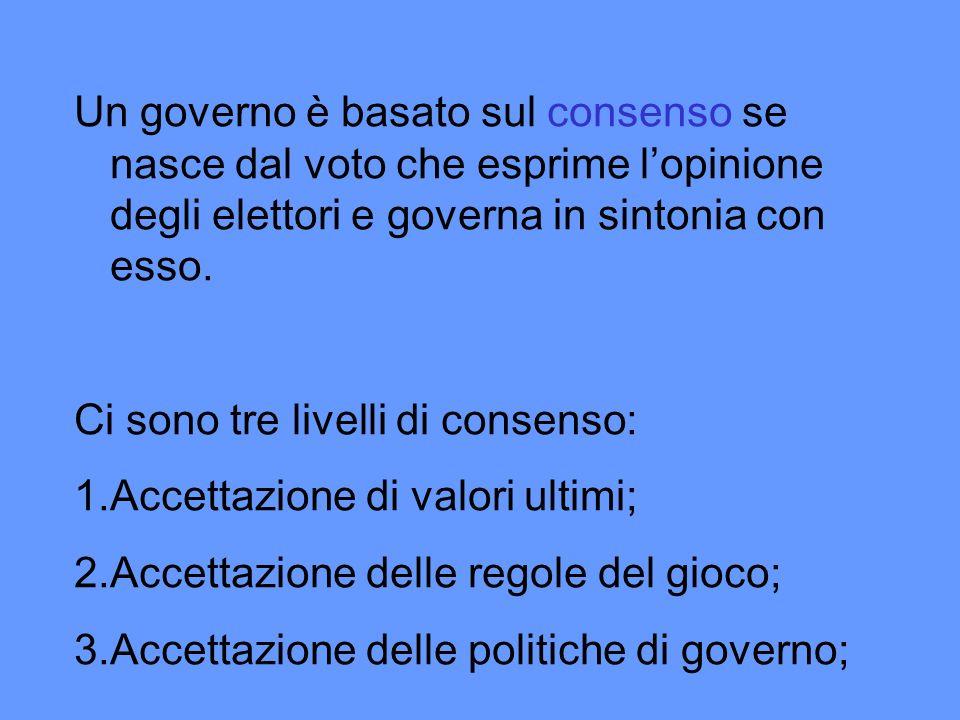 Un governo è basato sul consenso se nasce dal voto che esprime lopinione degli elettori e governa in sintonia con esso. Ci sono tre livelli di consens