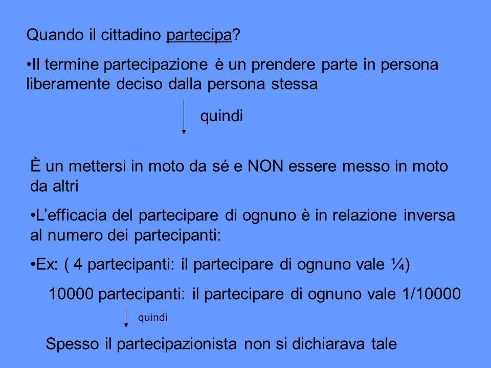 Quando il cittadino partecipa? Il termine partecipazione è un prendere parte in persona liberamente deciso dalla persona stessa quindi È un mettersi i