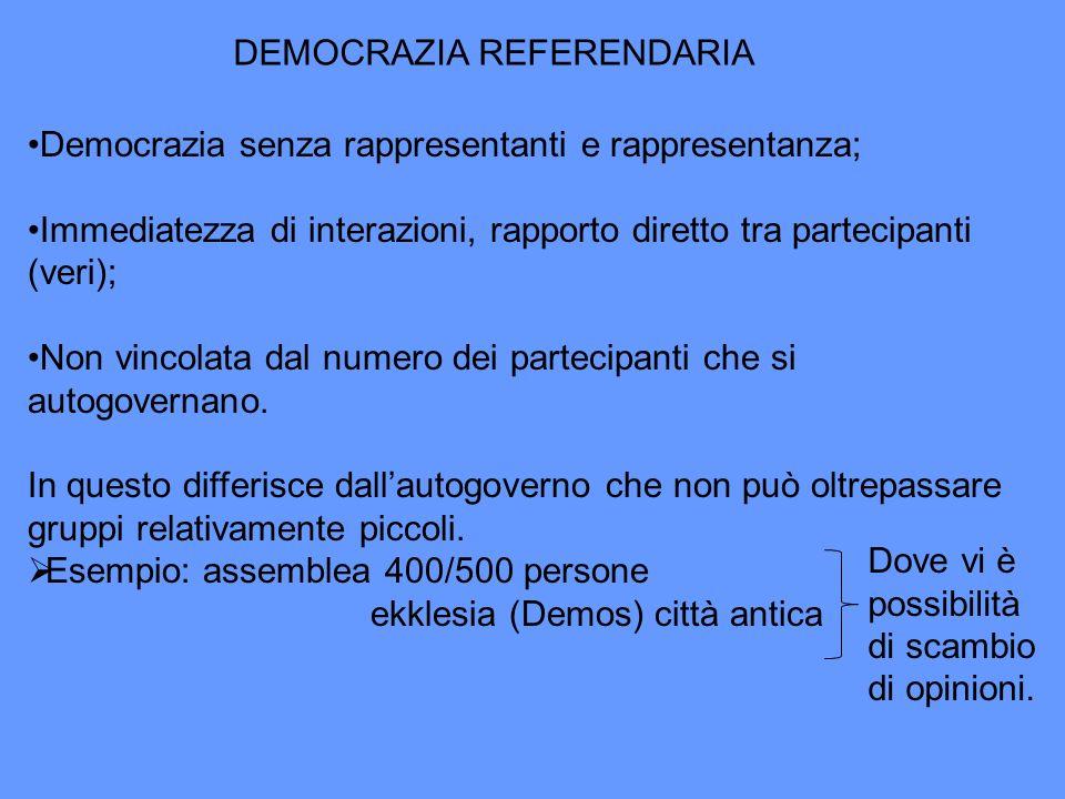 DEMOCRAZIA REFERENDARIA Democrazia senza rappresentanti e rappresentanza; Immediatezza di interazioni, rapporto diretto tra partecipanti (veri); Non v