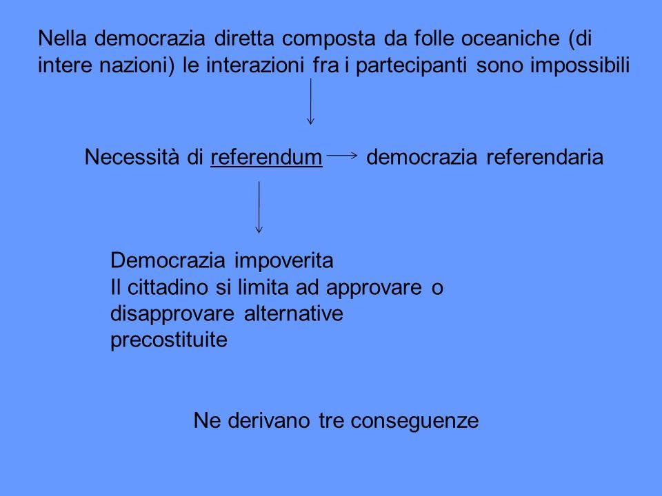 Nella democrazia diretta composta da folle oceaniche (di intere nazioni) le interazioni fra i partecipanti sono impossibili Necessità di referendum de