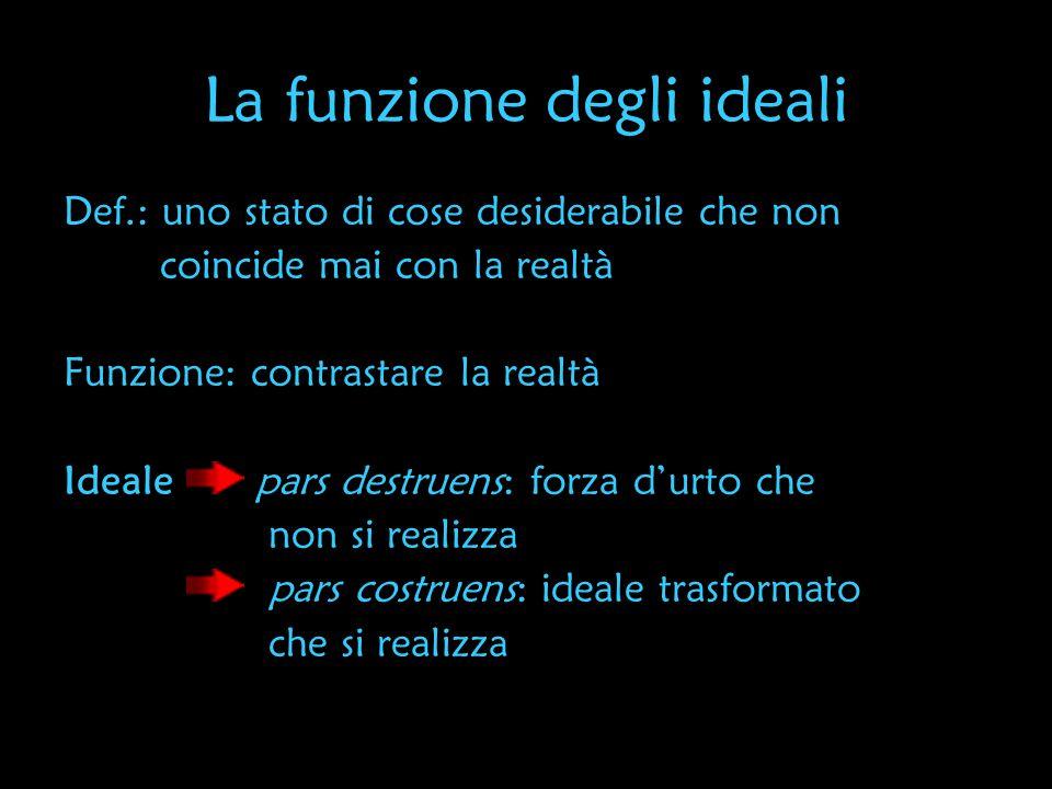 La funzione degli ideali Def.: uno stato di cose desiderabile che non coincide mai con la realtà Funzione: contrastare la realtà Ideale pars destruens