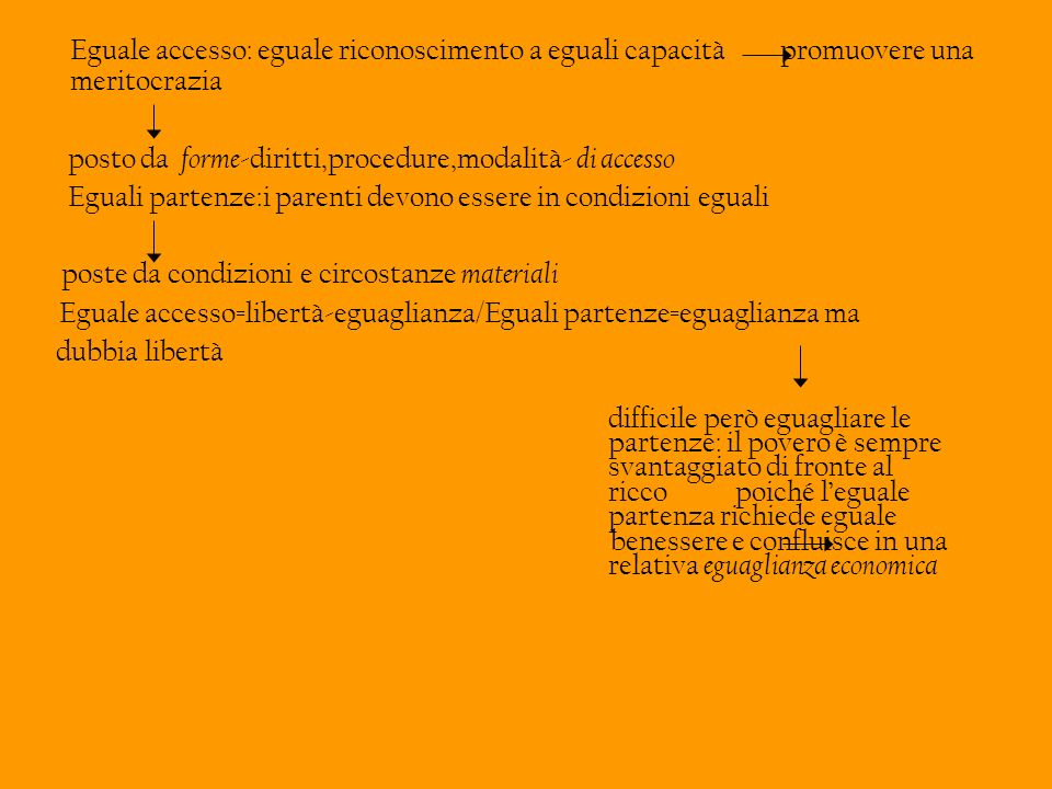 Eguale accesso: eguale riconoscimento a eguali capacità promuovere una meritocrazia posto da forme -diritti,procedure,modalità- di accesso Eguali part