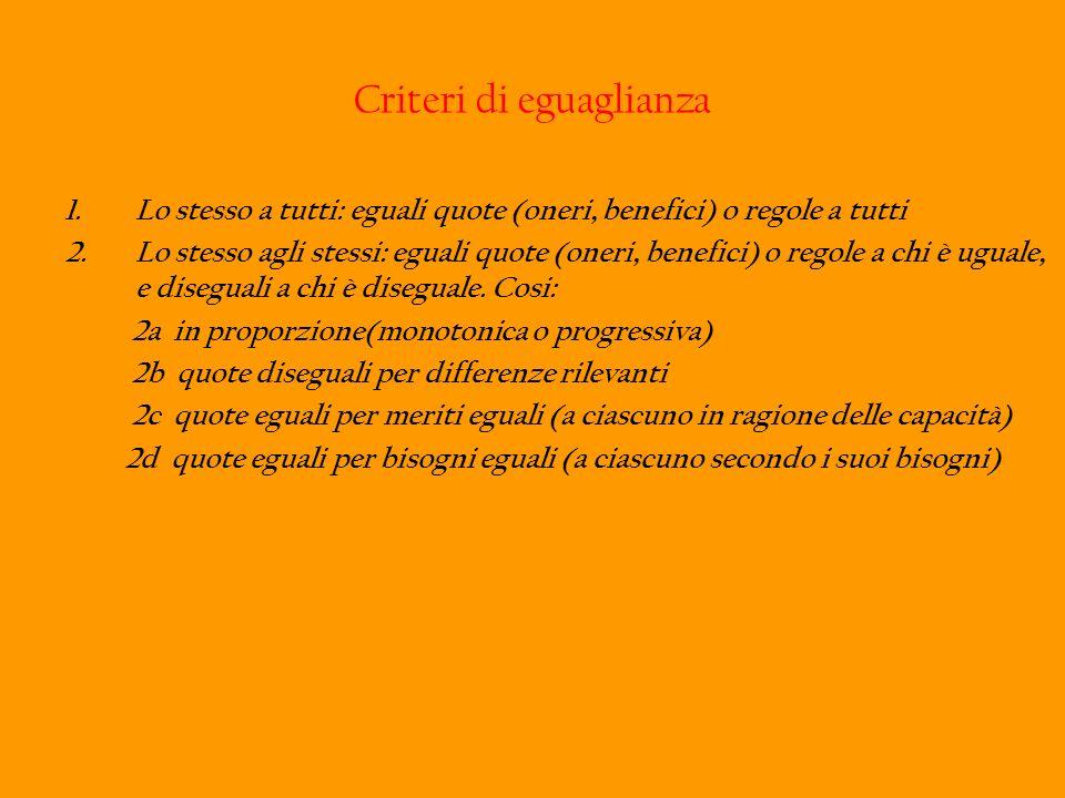 Criteri di eguaglianza 1.Lo stesso a tutti: eguali quote (oneri, benefici) o regole a tutti 2.Lo stesso agli stessi: eguali quote (oneri, benefici) o