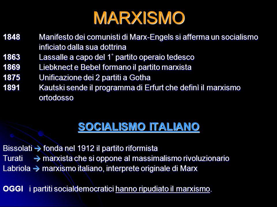 MARXISMO 1848 Manifesto dei comunisti di Marx-Engels si afferma un socialismo inficiato dalla sua dottrina inficiato dalla sua dottrina 1863 Lassalle