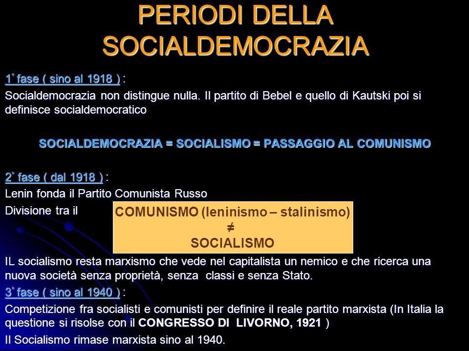 PERIODI DELLA SOCIALDEMOCRAZIA 1 ° fase ( sino al 1918 ) : Socialdemocrazia non distingue nulla. Il partito di Bebel e quello di Kautski poi si defini