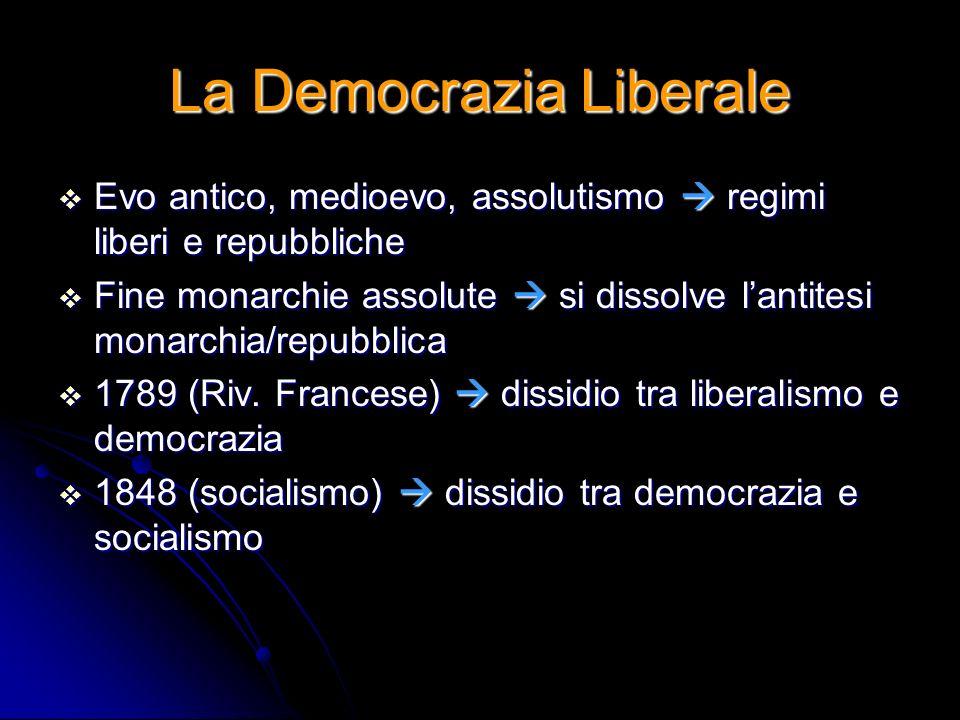 La Democrazia Liberale Evo antico, medioevo, assolutismo regimi liberi e repubbliche Evo antico, medioevo, assolutismo regimi liberi e repubbliche Fin